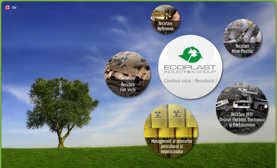Ecoplast Group - Reciclare
